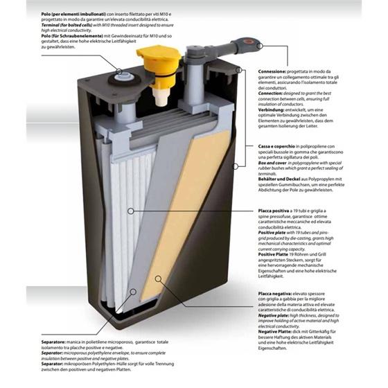 A2-2-100 - Batteria ADVANCE OPzS - 2V - 100Ah
