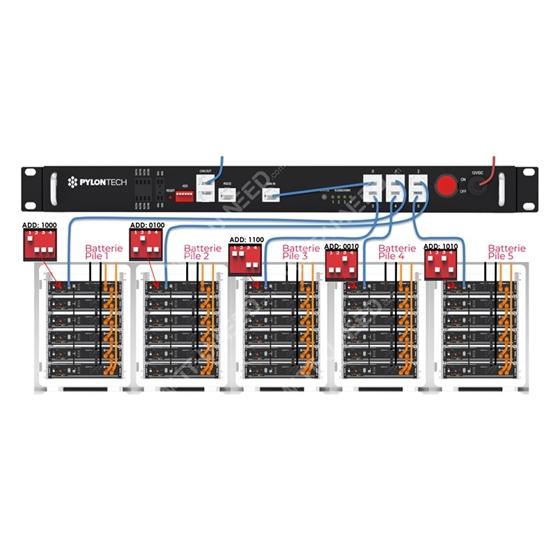 LVHUB - LV Hub modulo comunicazione batterie serie US (2000 e 3000) - Pylontec Power Cube